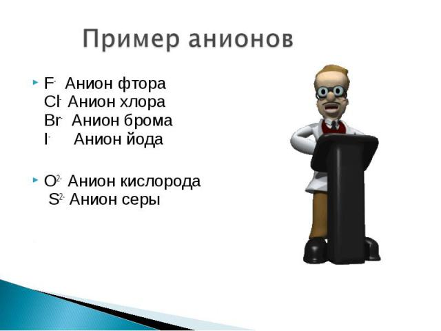 Пример анион ов F- Анион фтораCl- Анион хлораBr- Анион брома I- Анион йода O2- Анион кислорода S2- Анион серы