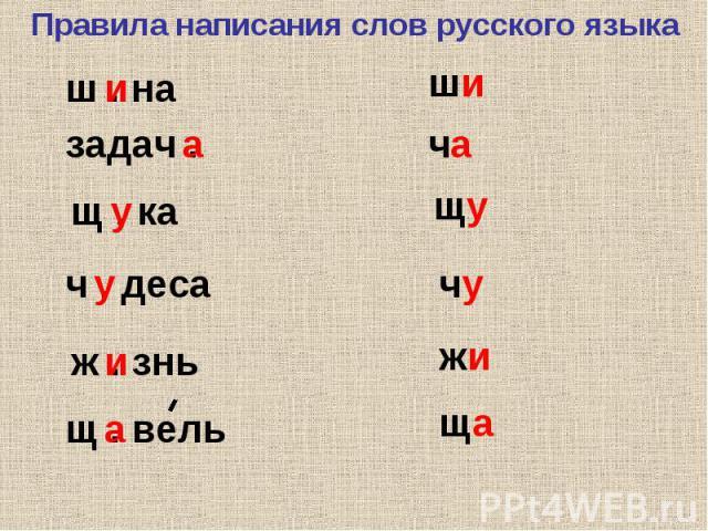 Правила написания слов русского языка