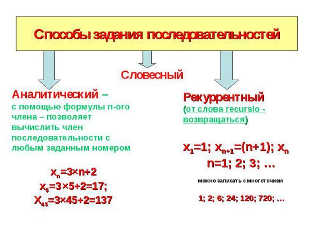 Способы задания последовательностей Аналитический – с помощью формулы n-ого члена – позволяет вычислить член последовательности с любым заданным номеромхn=3×n+2x5=3 ×5+2=17;Х45=3×45+2=137Рекуррентный (от слова recursio - возвращаться) х1=1; хn+1=(n+…