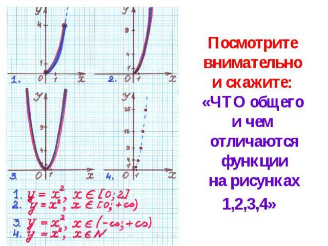 Посмотрите внимательно и скажите: «ЧТО общего и чем отличаютсяфункциина рисунках 1,2,3,4»