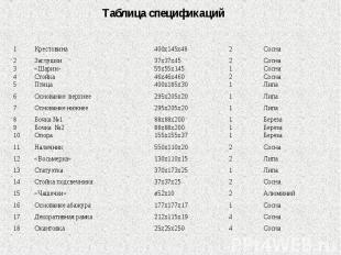 Таблица спецификаций