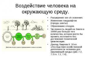 Воздействие человека на окружающую среду. Расширение зон с/х освоения.Изменение
