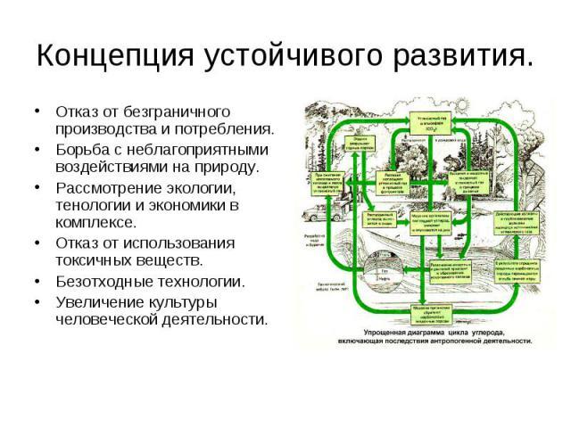 Концепция устойчивого развития. Отказ от безграничного производства и потребления.Борьба с неблагоприятными воздействиями на природу.Рассмотрение экологии, тенологии и экономики в комплексе.Отказ от использования токсичных веществ.Безотходные технол…