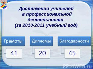 Достижения учителей в профессиональной деятельности (за 2010-2011 учебный год)