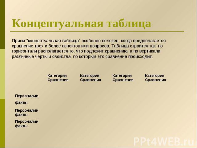 Концептуальная таблица Прием