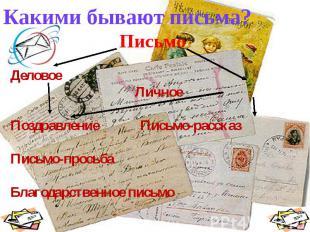 Какими бывают письма? ПисьмоДеловое ЛичноеПоздравление Письмо-рассказПисьмо-прос