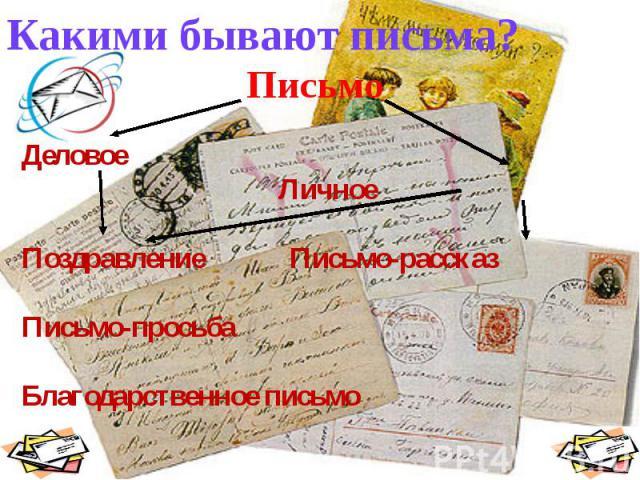 Какими бывают письма? ПисьмоДеловое ЛичноеПоздравление Письмо-рассказПисьмо-просьбаБлагодарственное письмо