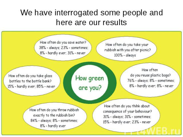 We have interrogated some people and here are our results