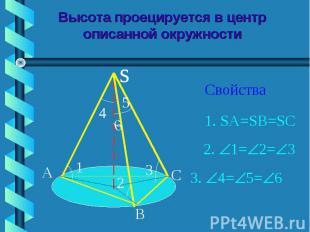 Высота проецируется в центр описанной окружности