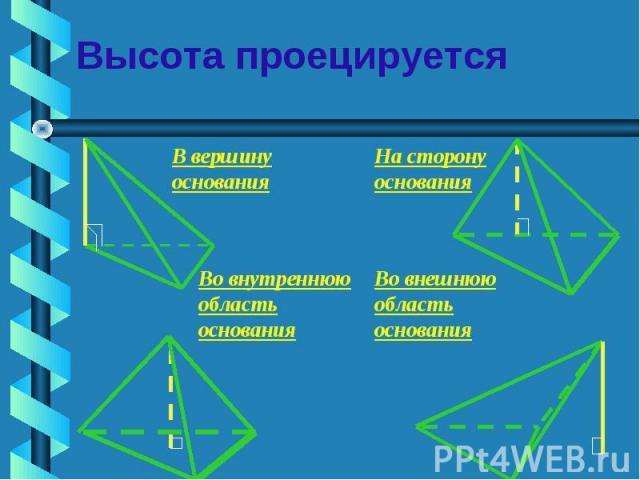 Высота проецируется В вершину основанияНа сторону основанияВо внутреннюю область основанияВо внешнюю область основания