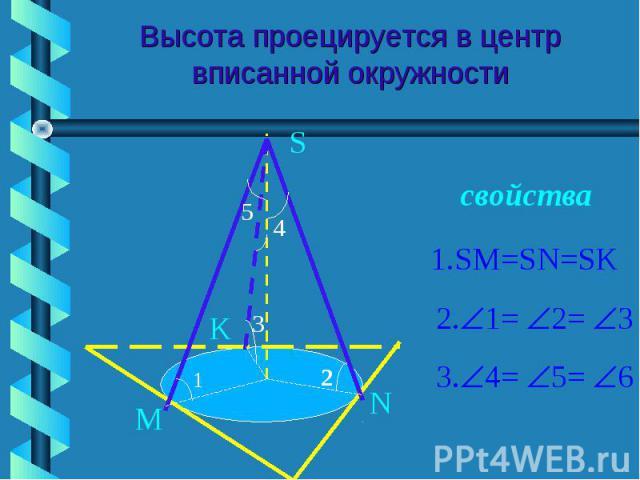 Высота проецируется в центр вписанной окружности
