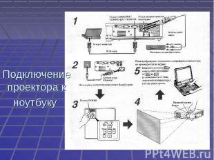 Подключение проектора к ноутбуку