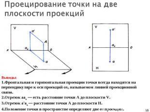 Проецирование точки на две плоскости проекций Выводы:Фронтальная и горизонтальна
