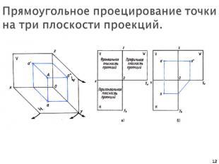 Прямоугольное проецирование точки на три плоскости проекций.
