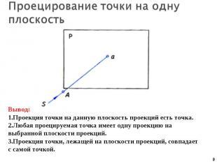 Проецирование точки на одну плоскость Вывод:Проекция точки на данную плоскость п