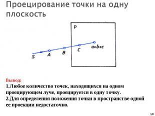Проецирование точки на одну плоскость Вывод:Любое количество точек, находящихся
