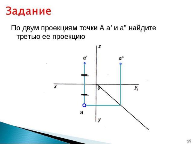 Задание По двум проекциям точки А а' и а
