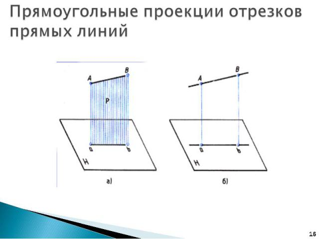 Прямоугольные проекции отрезков прямых линий