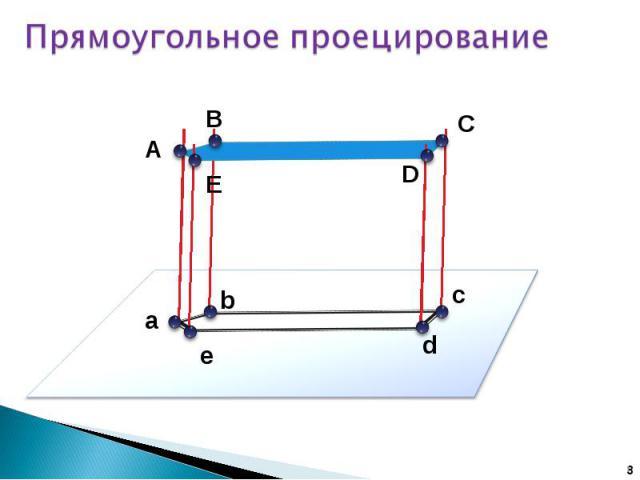 Прямоугольное проецирование