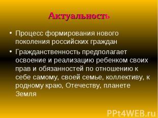 Актуальность Процесс формирования нового поколения российских граждан Гражданств