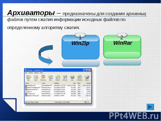 Архиваторы – предназначены для создания архивных файлов путем сжатия информации исходных файлов по определенному алгоритму сжатия.