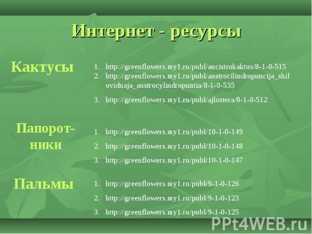 Интернет - ресурсы Кактусыhttp://greenflowers.my1.ru/publ/ancistrokaktus/8-1-0-515http://greenflowers.my1.ru/publ/austrocilindropuncija_shilovidnaja_austrocylindropuntia/8-1-0-535http://greenflowers.my1.ru/publ/ajlostera/8-1-0-512Папорот-никиhttp://…