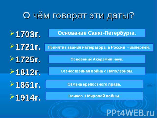 О чём говорят эти даты? 1703г.1721г.1725г.1812г.1861г.1914г.