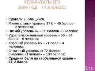 Результаты ЕГЭ2009 год 11 а класс: Сдавали 25 учащихся.Минимальный уровень 37 б