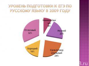 Уровень подготовки к ЕГЭ по русскому языку в 2009 году