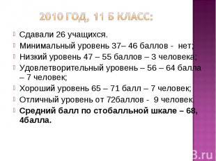 2010 год, 11 б класс: Сдавали 26 учащихся.Минимальный уровень 37– 46 баллов - не