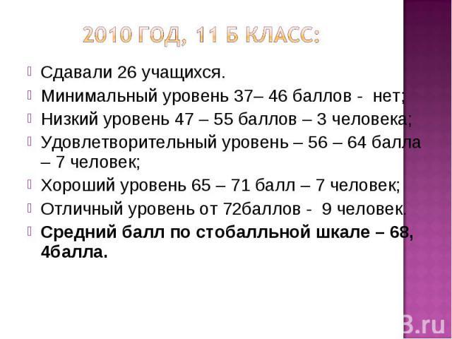 2010 год, 11 б класс: Сдавали 26 учащихся.Минимальный уровень 37– 46 баллов - нет;Низкий уровень 47 – 55 баллов – 3 человека;Удовлетворительный уровень – 56 – 64 балла – 7 человек;Хороший уровень 65 – 71 балл – 7 человек;Отличный уровень от 72баллов…