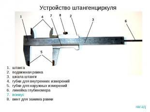 Устройство штангенциркуля штанга подвижная рамка шкала штанги губки для внутренн