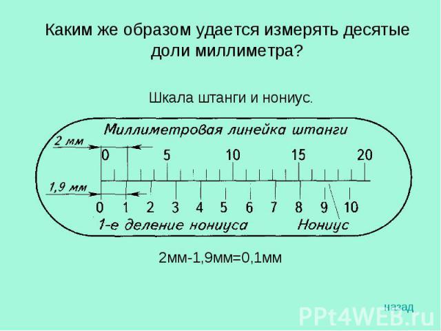 Каким же образом удается измерять десятые доли миллиметра?