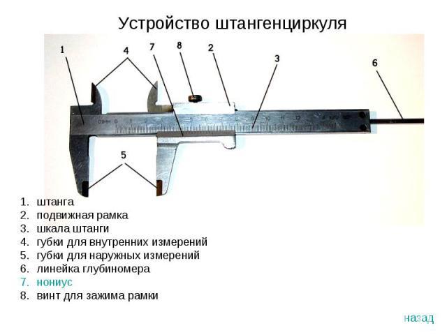 Устройство штангенциркуля штанга подвижная рамка шкала штанги губки для внутренних измерений губки для наружных измерений линейка глубиномера нониусвинт для зажима рамки