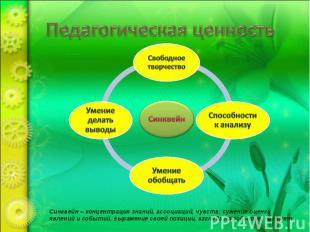 Педагогическая ценность Синквейн – концентрация знаний, ассоциаций, чувств; суже