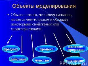 Объекты моделирования Объект – это то, что имеет название, является чем-то целым