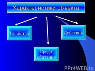 Характеристики объекта