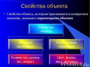 Свойства объекта Свойства объекта, которым присваивается конкретное значение, на