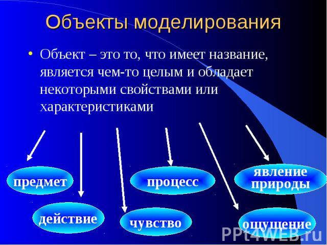 Объекты моделирования Объект – это то, что имеет название, является чем-то целым и обладает некоторыми свойствами или характеристиками