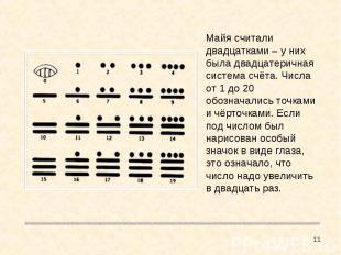 Майя считали двадцатками – у них была двадцатеричная система счёта. Числа от 1 д