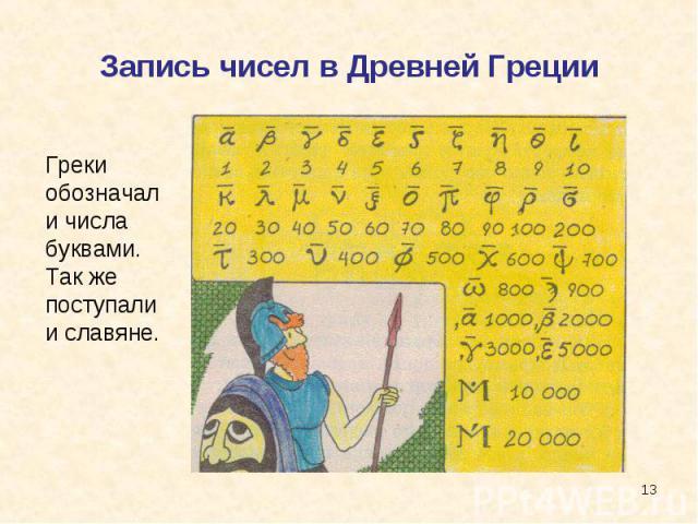 Запись чисел в Древней Греции Греки обозначали числа буквами. Так же поступали и славяне.