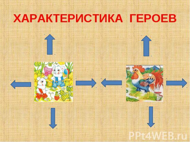 ХАРАКТЕРИСТИКА ГЕРОЕВ