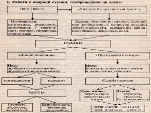 Сказки М.Е. Салтыкова-Щедрина