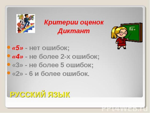 Критерии оценокДиктант«5» - нет ошибок;«4» - не более 2-х ошибок;«3» - не более 5 ошибок;«2» - 6 и более ошибок.