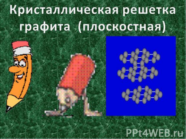 Кристаллическая решеткаграфита (плоскостная)