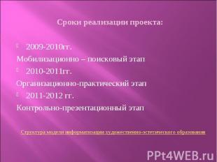 Сроки реализации проекта:2009-2010гг. Мобилизационно – поисковый этап2010-2011гг