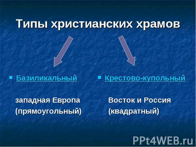 Типы христианских храмов Базиликальный западная Европа (прямоугольный) Крестово-купольный Восток и Россия (квадратный)