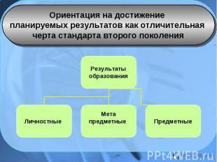 Ориентация на достижение планируемых результатов как отличительная черта стандар