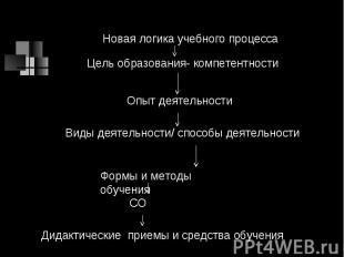 Новая логика учебного процесса