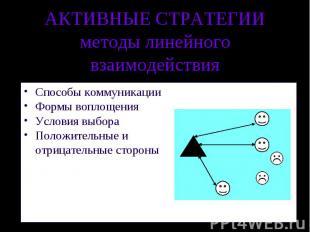АКТИВНЫЕ СТРАТЕГИИметоды линейного взаимодействия Способы коммуникацииФормы вопл